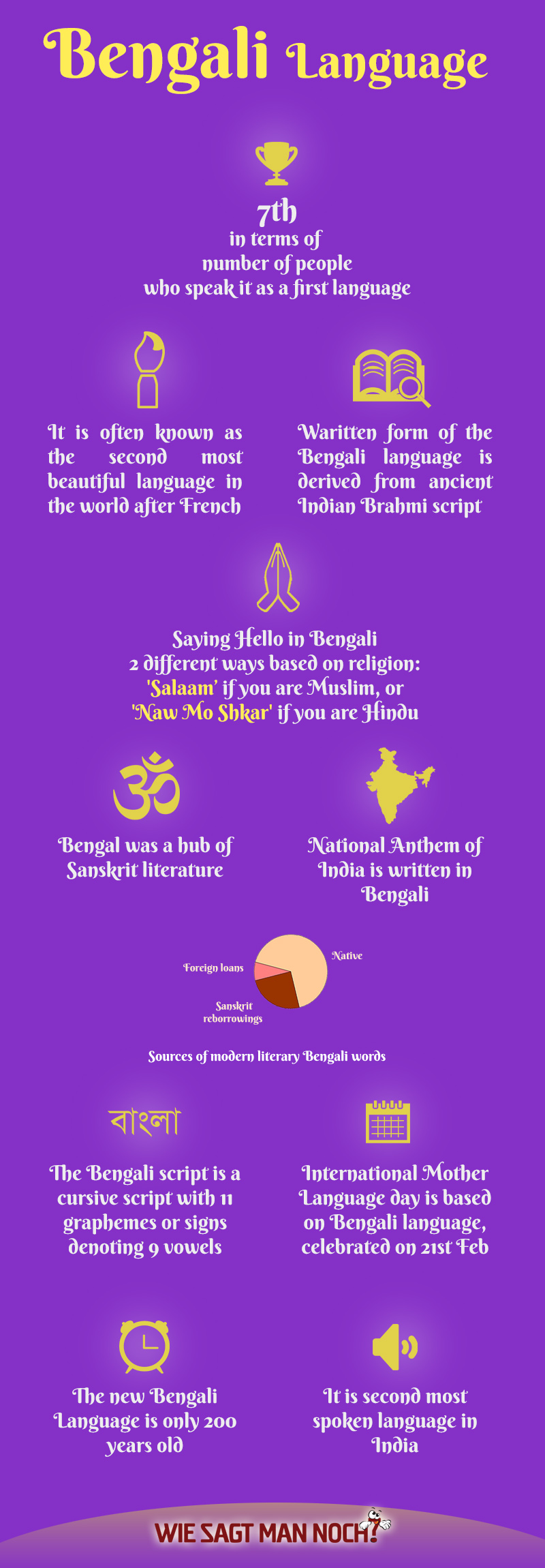 facts about bengali