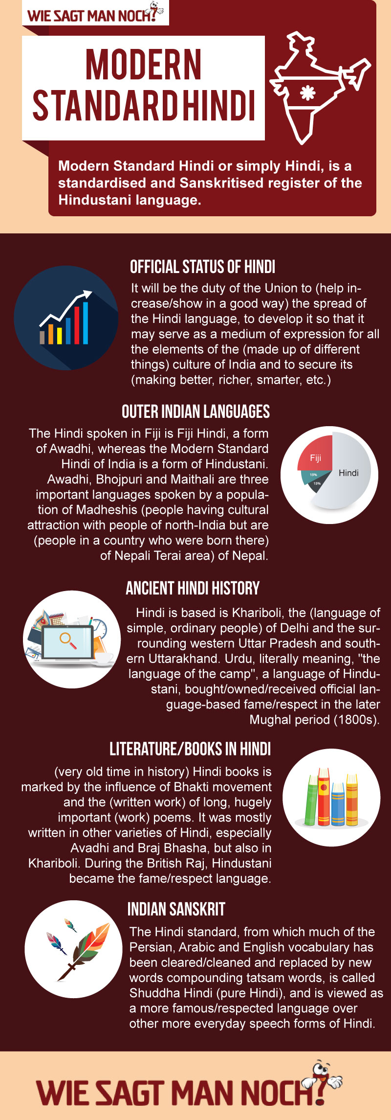 facts about hindi