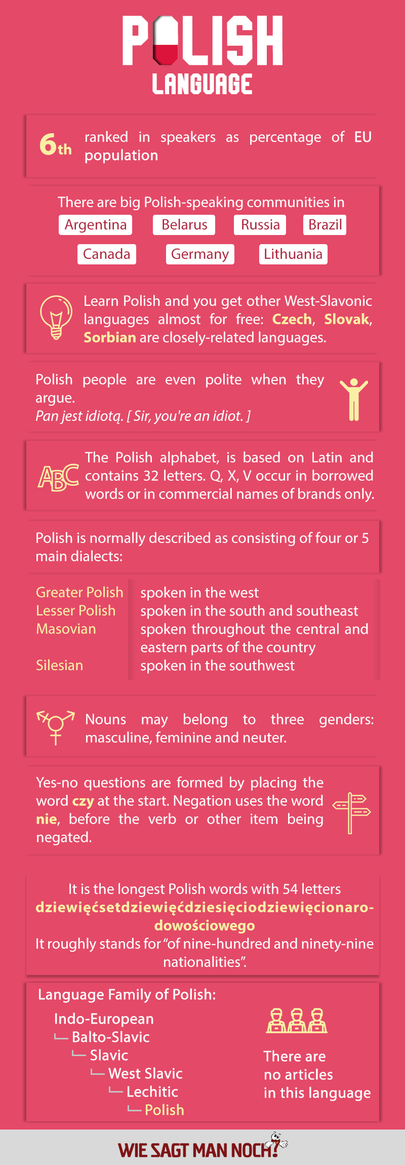 facts about polish