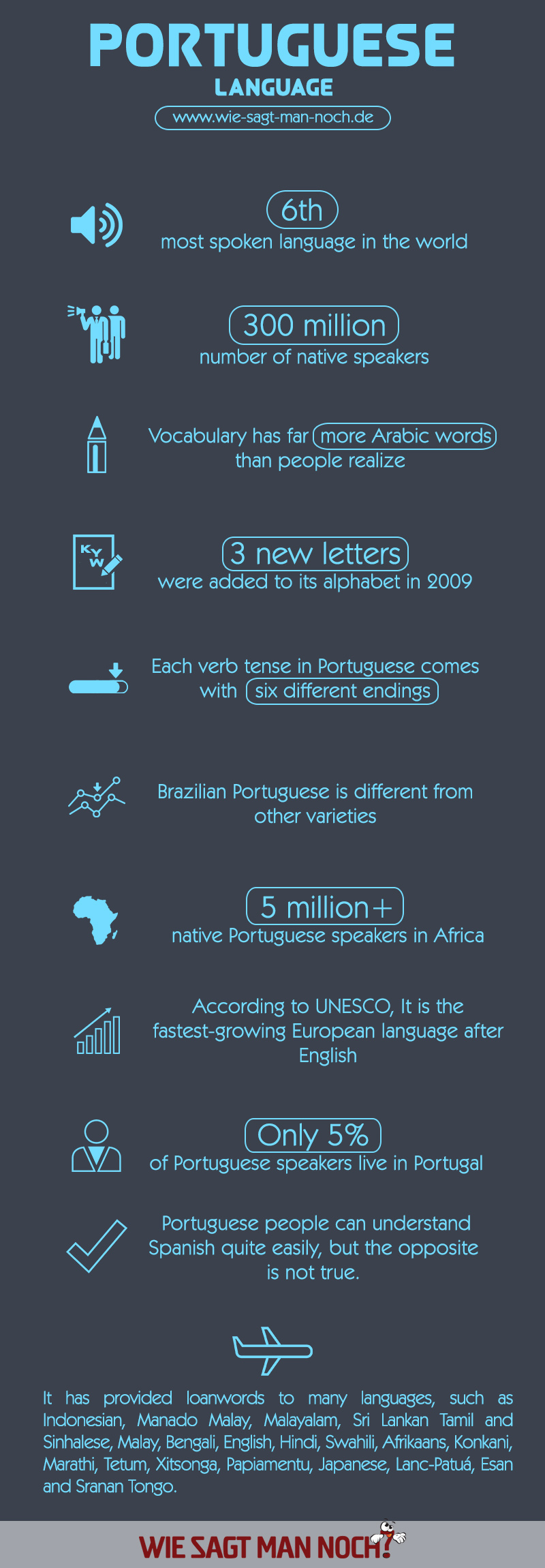 facts about portuguese