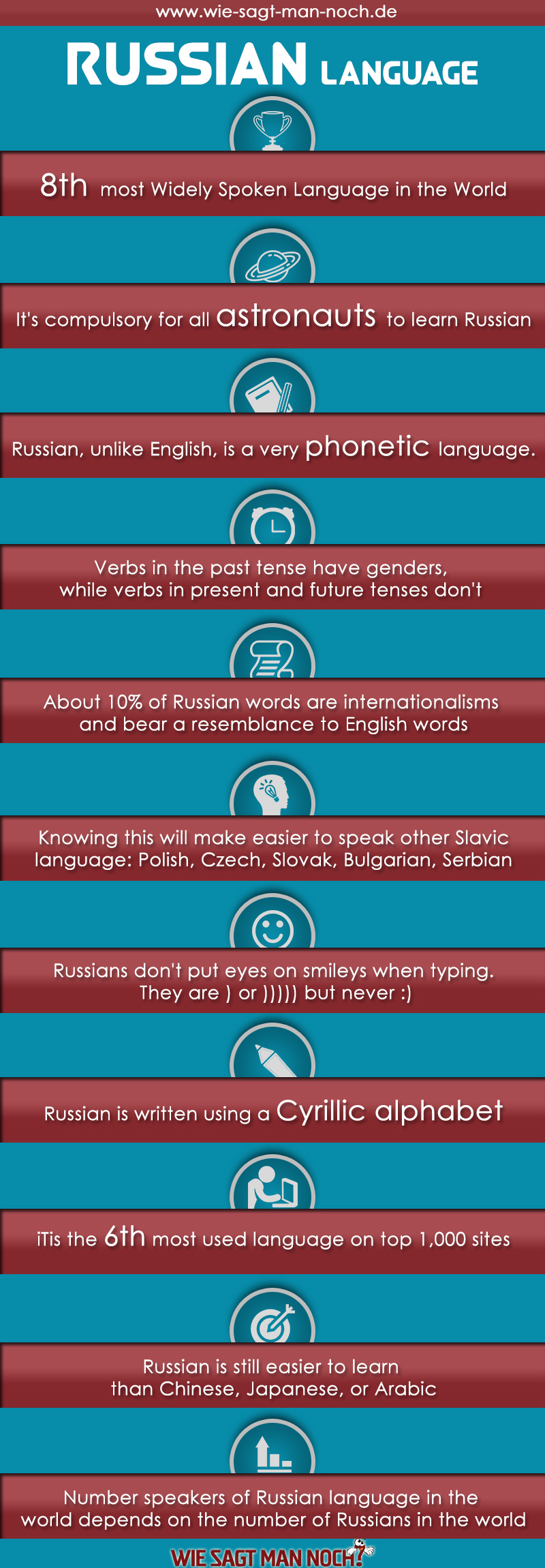 facts about russian